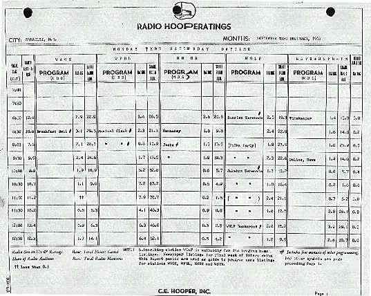 Ratings 1953